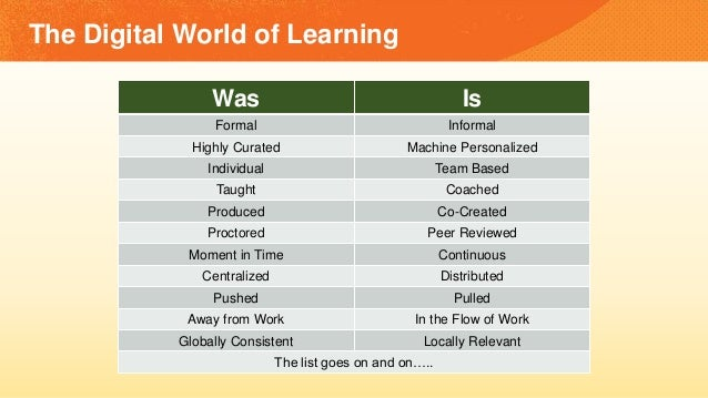 The Digital World of Learning Was Is Formal Informal Highly Curated Machine Personalized Individual Team Based Taught Coac...
