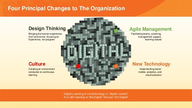 "Four Principal Changes to The Organization Digital Learning is not technology or ""digital content"" It is L&D learning to ""..."