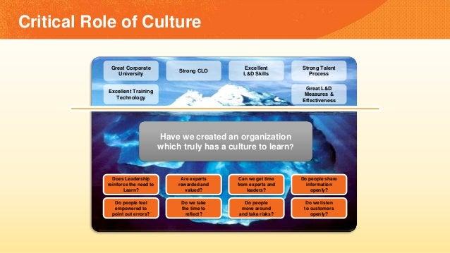 Critical Role of Culture Great Corporate University Strong CLO Excellent L&D Skills Strong Talent Process Excellent Traini...