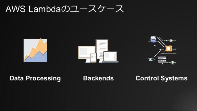 AWS Lambdaのユースケース Data Processing Control SystemsBackends