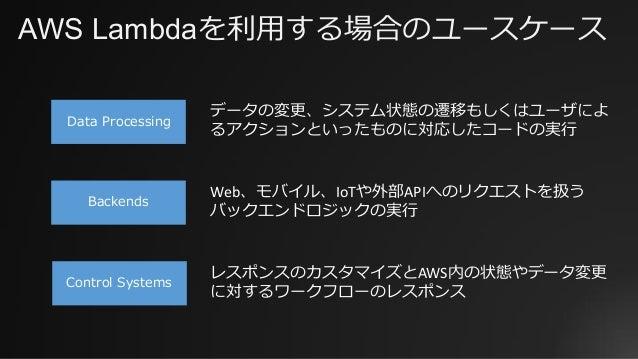 AWS Lambdaを利⽤する場合のユースケース データの変更、システム状態の遷移もしくはユーザによ るアクションといったものに対応したコードの実⾏ レスポンスのカスタマイズとAWS内の状態やデータ変更 に対するワークフローのレスポンス Web...