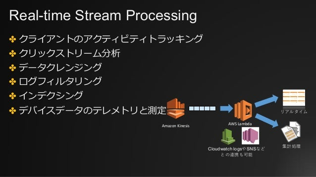 Real-time Stream Processing ✤ クライアントのアクティビティトラッキング ✤ クリックストリーム分析 ✤ データクレンジング ✤ ログフィルタリング ✤ インデクシング ✤ デバイスデータのテレメトリと測定 AWS...