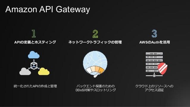 Amazon API Gateway 統⼀化されたAPIの作成と管理 APIの定義とホスティング クラウド上のリソースへの アクセス認証 AWSのAuthを活⽤ バックエンド保護のための DDoS対策やスロットリング ネットワークトラフィックの...
