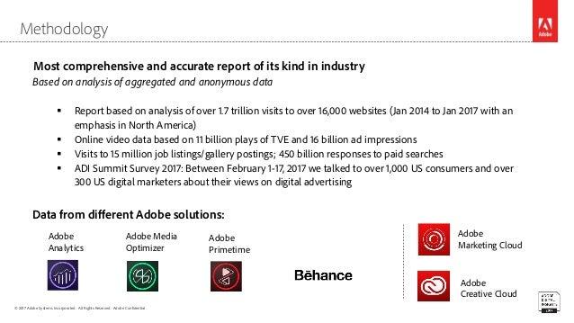 Digital Advertising Report 2017 Slide 2