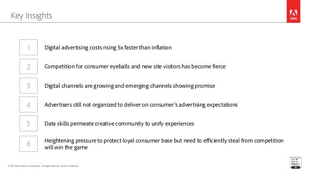 Digital Advertising Report 2017 Slide 3