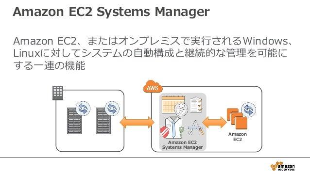 Amazon EC2 Systems Manager Amazon EC2、またはオンプレミスで実行されるWindows、 Linuxに対してシステムの自動構成と継続的な管理を可能に する一連の機能 Amazon EC2 Amazon EC2 ...