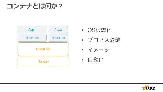 コンテナとは何か? • OS仮想化 • プロセス隔離 • イメージ • 自動化Server Guest OS Bins/Libs Bins/Libs App2App1