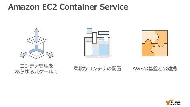 Amazon EC2 Container Service コンテナ管理を あらゆるスケールで 柔軟なコンテナの配置 AWSの基盤との連携