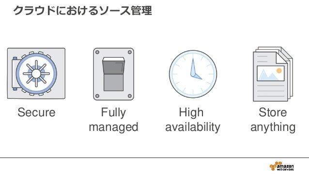 クラウドにおけるソース管理 Secure Fully managed High availability Store anything
