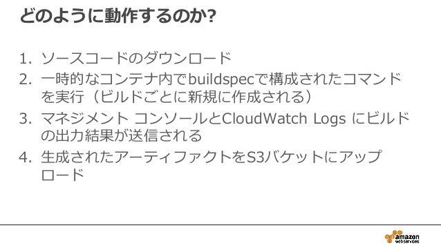 どのように動作するのか? 1. ソースコードのダウンロード 2. 一時的なコンテナ内でbuildspecで構成されたコマンド を実行(ビルドごとに新規に作成される) 3. マネジメント コンソールとCloudWatch Logs にビルド の出...