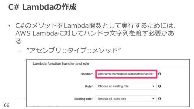 AWS Lambda C# Project Template 67