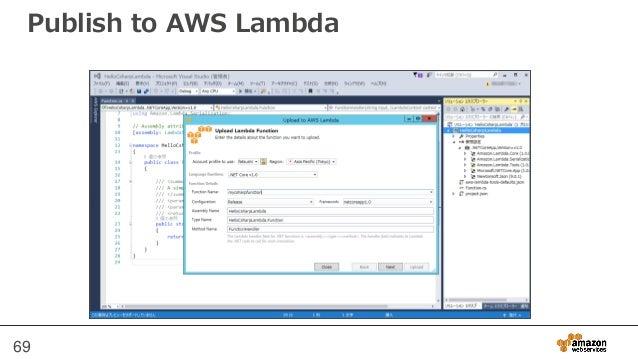 Publish to AWS Lambda 70