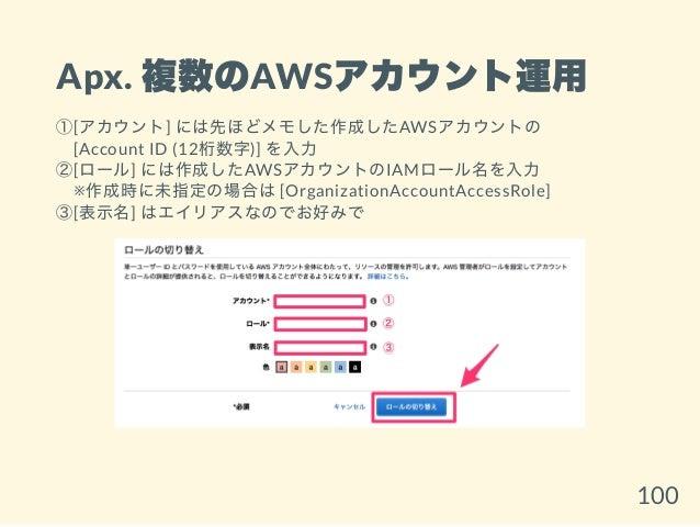 Apx. 複数のAWSアカウント運用 ①[アカウント] には先ほどメモした作成したAWSアカウントの [Account ID (12桁数字)] を入力 ②[ロール] には作成したAWSアカウントのIAMロール名を入力 ※作成時に未指定の場合は[...