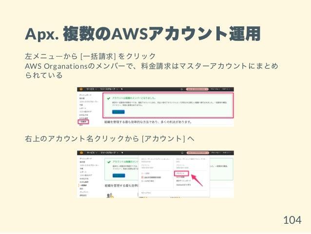 Apx. 複数のAWSアカウント運用 左メニューから[一括請求] をクリック AWS Organationsのメンバーで、料金請求はマスターアカウントにまとめ られている 右上のアカウント名クリックから[アカウント] へ 104