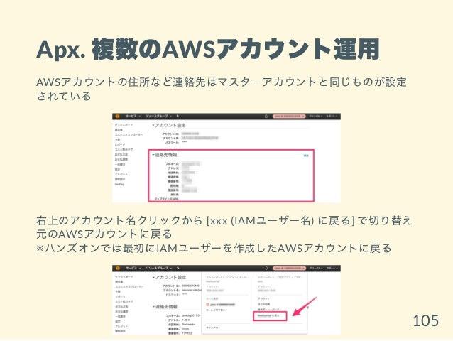Apx. 複数のAWSアカウント運用 AWSアカウントの住所など連絡先はマスターアカウントと同じものが設定 されている 右上のアカウント名クリックから[xxx (IAMユーザー名) に戻る] で切り替え 元のAWSアカウントに戻る ※ハンズオン...