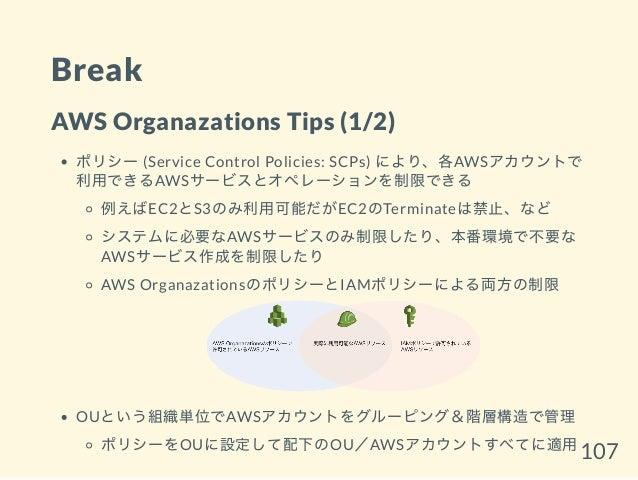 Break AWS Organazations Tips (1/2) ポリシー (Service Control Policies: SCPs) により、各AWSアカウントで 利用できるAWSサービスとオペレーションを制限できる 例えばEC2と...