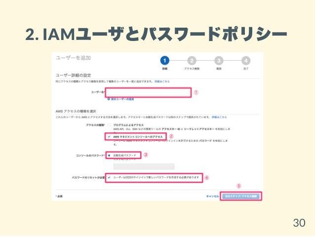 2. IAMユーザとパスワードポリシー 30