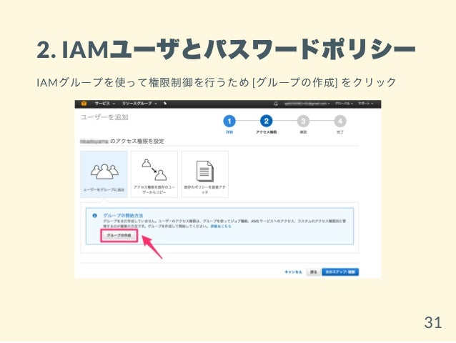 2. IAMユーザとパスワードポリシー IAMグループを使って権限制御を行うため[グループの作成] をクリック 31