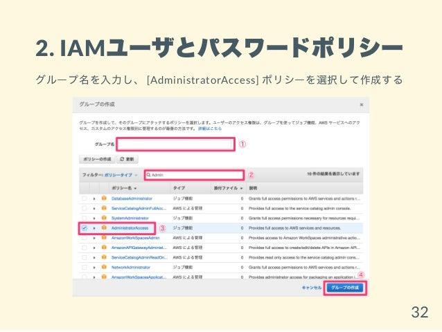 2. IAMユーザとパスワードポリシー グループ名を入力し、 [AdministratorAccess] ポリシーを選択して作成する 32