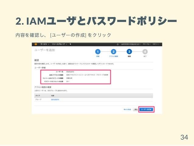2. IAMユーザとパスワードポリシー 内容を確認し、 [ユーザーの作成] をクリック 34