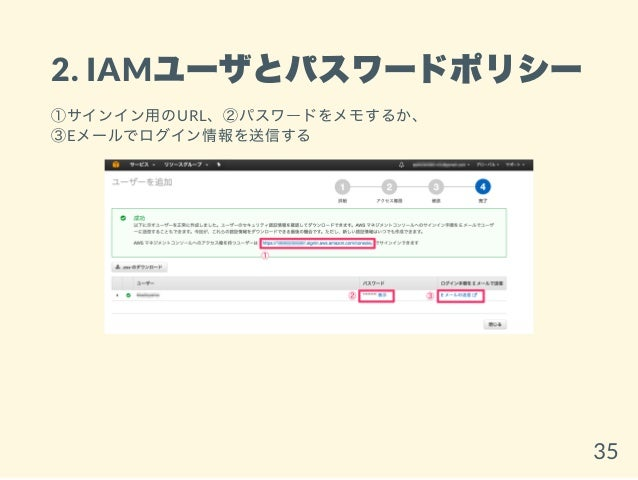 2. IAMユーザとパスワードポリシー ①サインイン用のURL、②パスワードをメモするか、 ③Eメールでログイン情報を送信する 35