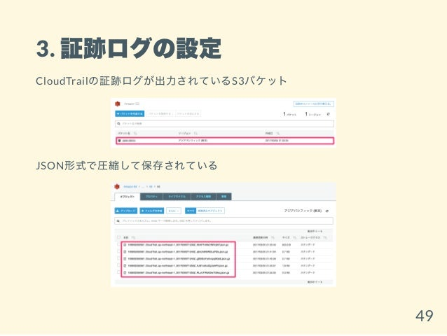 3. 証跡ログの設定 CloudTrailの証跡ログが出力されているS3バケット JSON形式で圧縮して保存されている 49