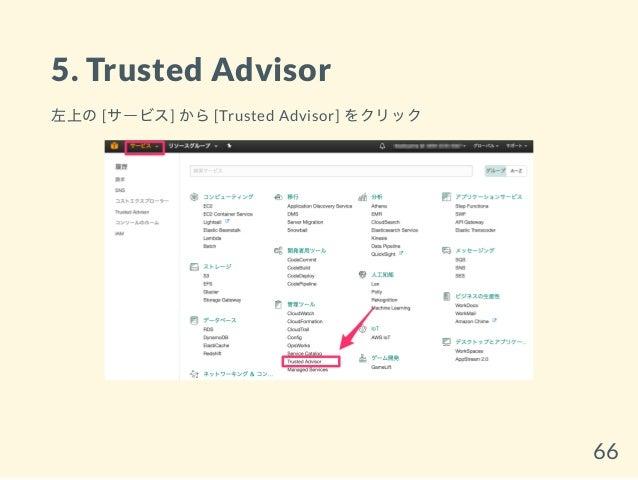 5. Trusted Advisor 左上の[サービス] から[Trusted Advisor] をクリック 66