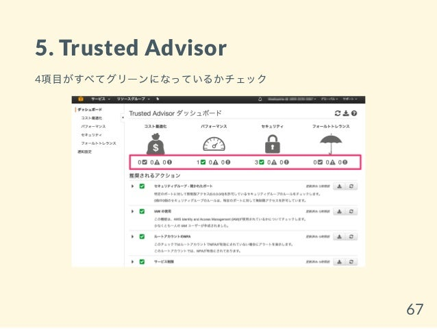 5. Trusted Advisor 4項目がすべてグリーンになっているかチェック 67