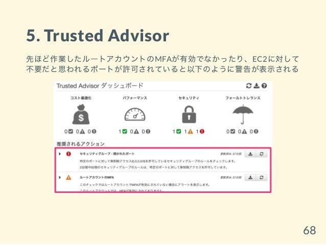 5. Trusted Advisor 先ほど作業したルートアカウントのMFAが有効でなかったり、EC2に対して 不要だと思われるポートが許可されていると以下のように警告が表示される 68