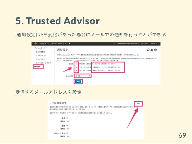 5. Trusted Advisor [通知設定] から変化があった場合にメールでの通知を行うことができる 受信するメールアドレスを設定 69