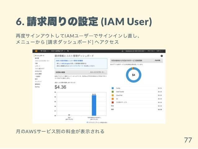 6. 請求周りの設定(IAM User) 再度サインアウトしてIAMユーザーでサインインし直し、 メニューから[請求ダッシュボード] へアクセス 月のAWSサービス別の料金が表示される 77