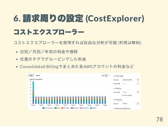 6. 請求周りの設定(CostExplorer) コストエクスプローラー コストエクスプローラーを使用すれば自由な分析が可能(利用は無料) 日別/月別/年別の料金や推移 任意のタグでグルーピングした料金 Consolidated Billing...