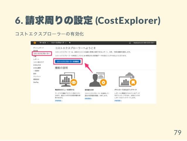 6. 請求周りの設定(CostExplorer) コストエクスプローラーの有効化 79