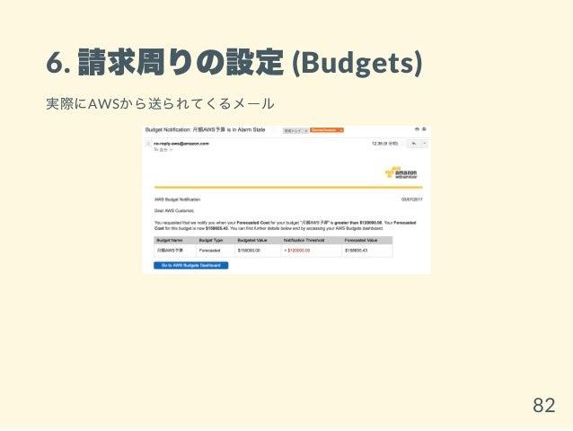 6. 請求周りの設定(Budgets) 実際にAWSから送られてくるメール 82