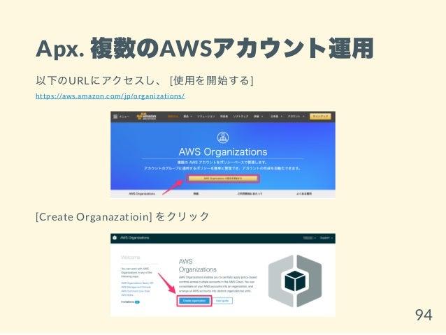Apx. 複数のAWSアカウント運用 以下のURLにアクセスし、 [使用を開始する] https://aws.amazon.com/jp/organizations/ [Create Organazatioin] をクリック 94