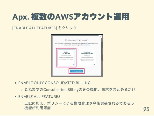 Apx. 複数のAWSアカウント運用 [ENABLE ALL FEATURES] をクリック ENABLE ONLY CONSOLIDATED BILLING これまでのConsolidated Billingのみの機能、請求をまとめるだけ E...