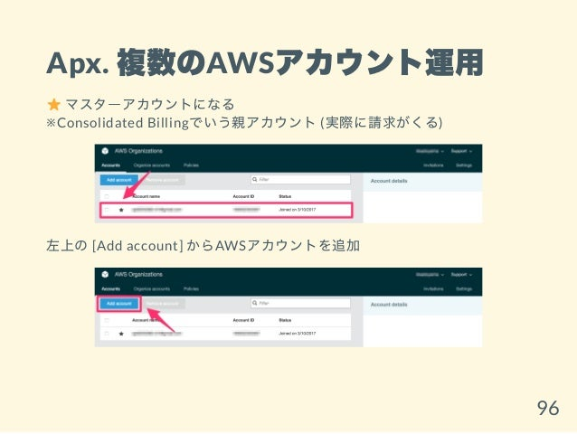 Apx. 複数のAWSアカウント運用 マスターアカウントになる ※Consolidated Billingでいう親アカウント(実際に請求がくる) 左上の[Add account] からAWSアカウントを追加 96