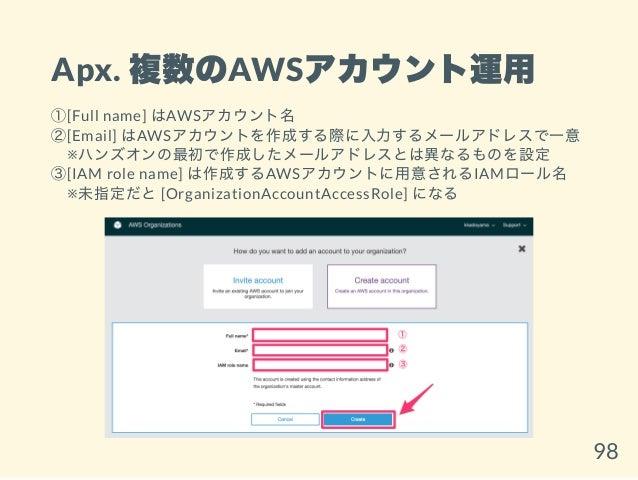 Apx. 複数のAWSアカウント運用 ①[Full name] はAWSアカウント名 ②[Email] はAWSアカウントを作成する際に入力するメールアドレスで一意 ※ハンズオンの最初で作成したメールアドレスとは異なるものを設定 ③[IAM r...
