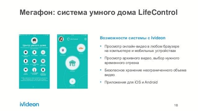 Новые возможности для бизнеса с решениями Ivideon