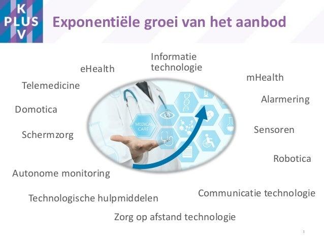 Exponentiële groei van het aanbod Domotica Autonome monitoring eHealth Informatie technologie Communicatie technologie Rob...