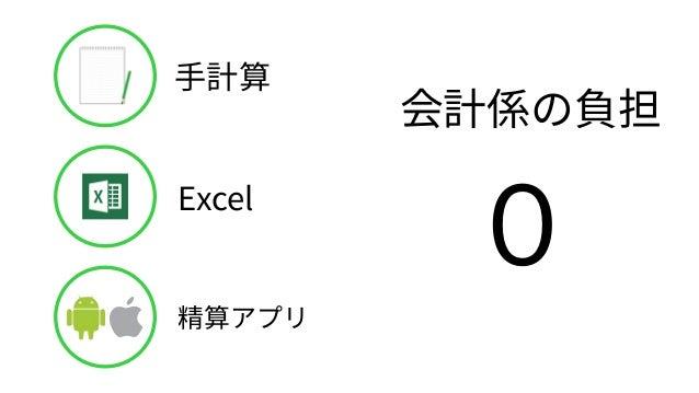 グループ精算bot -Checkun- LINE BOT AWARDS(2017/03/18)