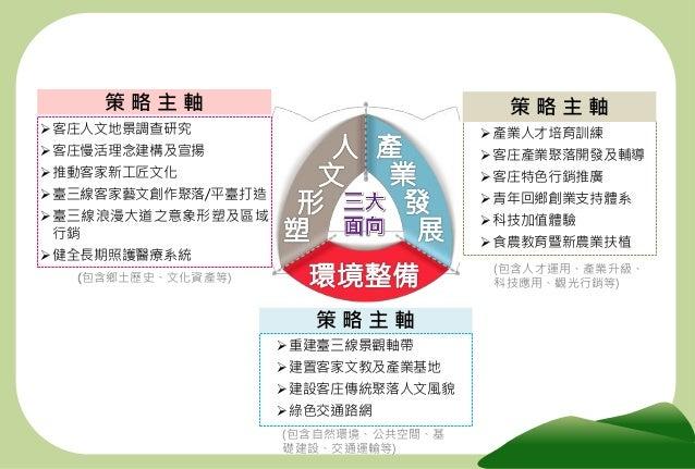 20170322浪漫台三線記者會簡報 Slide 3