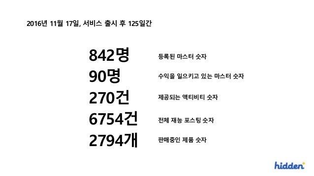 수제 맥주 1개 클래스 운영 월 300만원 수익 (36시간 투자, 시간당 약 8만원) 'Goodbeer'