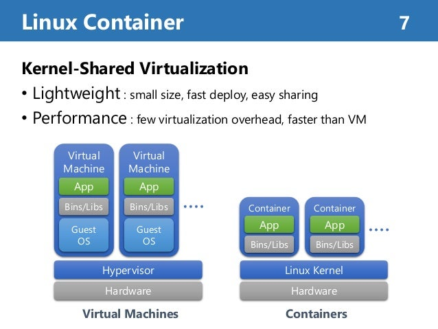 Kernel-Shared Virtualization • Lightweight : small size, fast deploy, easy sharing • Performance : few virtualization over...