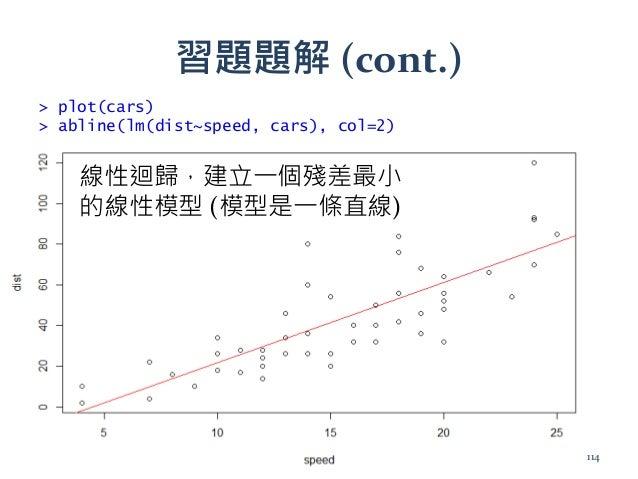 習題題解 (cont.) > plot(cars) > abline(lm(dist~speed, cars), col=2) 線性迴歸,建立一個殘差最小 的線性模型 (模型是一條直線) 114