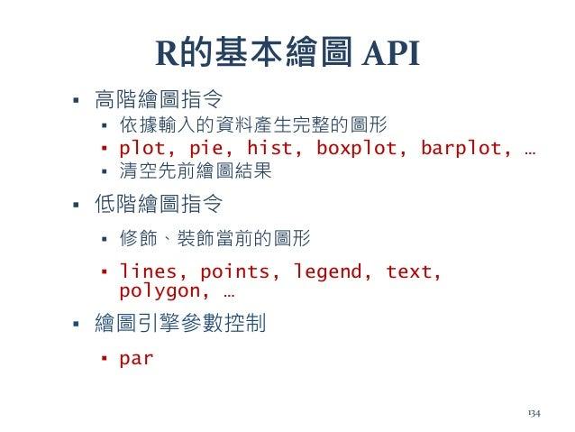 R的基本繪圖 API ▪ 高階繪圖指令 ▪ 依據輸入的資料產生完整的圖形 ▪ plot, pie, hist, boxplot, barplot, … ▪ 清空先前繪圖結果 ▪ 低階繪圖指令 ▪ 修飾、裝飾當前的圖形 ▪ lines, poin...