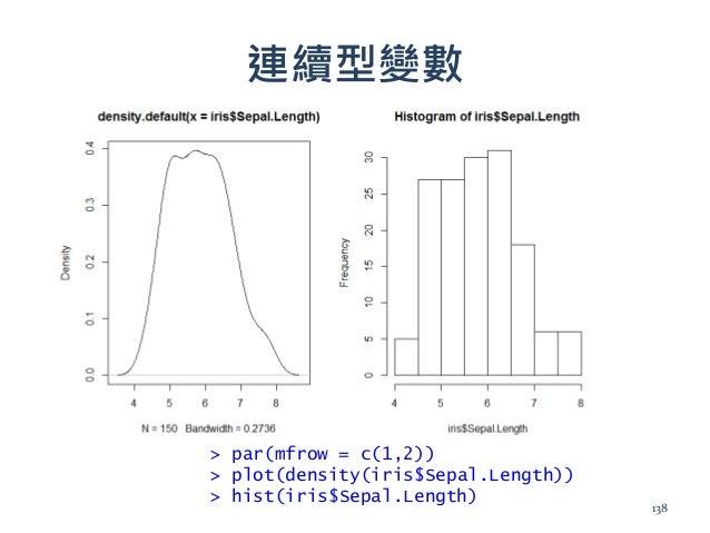 連續型變數 > par(mfrow = c(1,2)) > plot(density(iris$Sepal.Length)) > hist(iris$Sepal.Length) 138