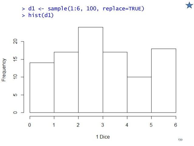 > d1 <- sample(1:6, 100, replace=TRUE) > hist(d1) 139