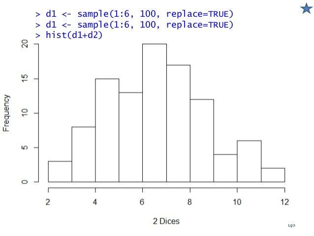 > d1 <- sample(1:6, 100, replace=TRUE) > d1 <- sample(1:6, 100, replace=TRUE) > hist(d1+d2) 140