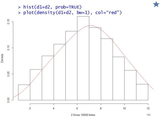 "> hist(d1+d2, prob=TRUE) > plot(density(d1+d2, bw=1), col=""red"") 143"